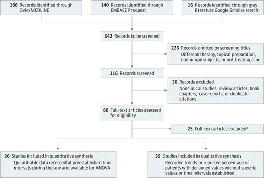 Antiviral ivermectin