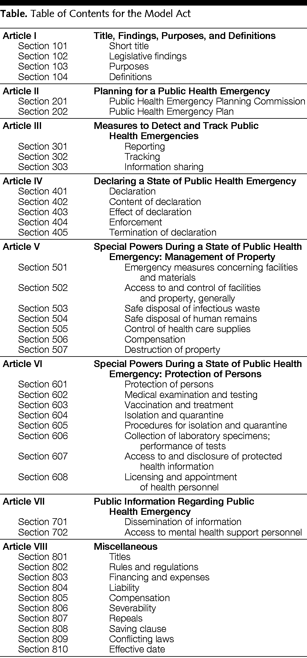 The Model State Emergency Health Powers Act  Planning for and ... 0da69ace5e4