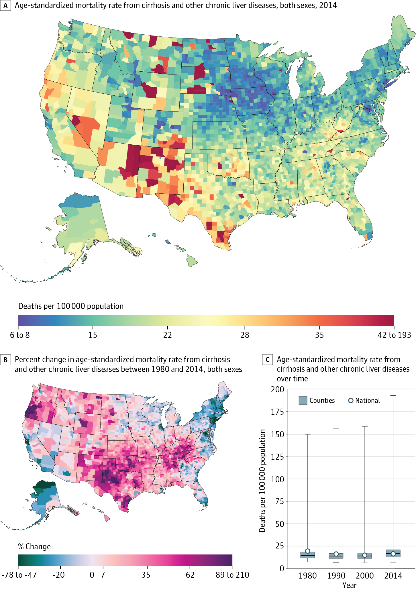 US County Level Trends in Mortality Rates for Major Causes of Death
