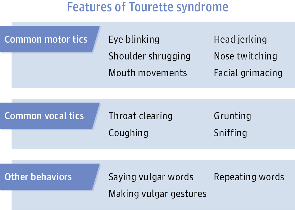 tics and tourettes breakthrough discoveries in natural treatments