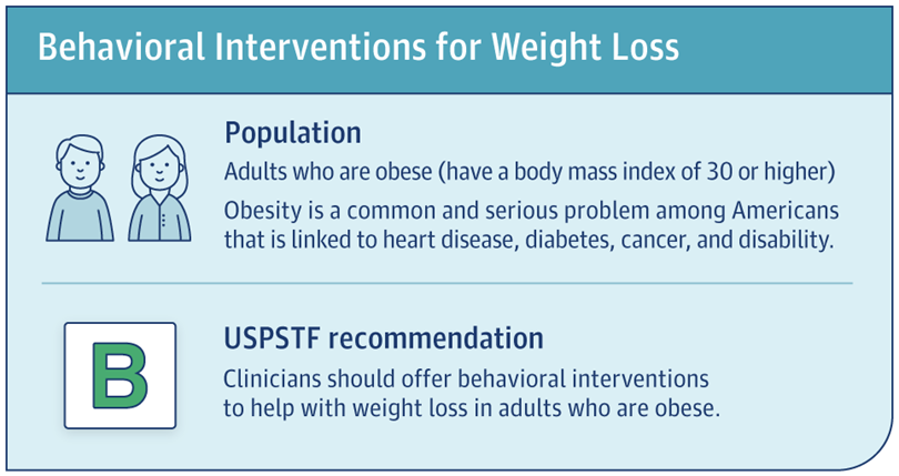 Behavioral Interventions For Weight Loss Guidelines Jama Jama