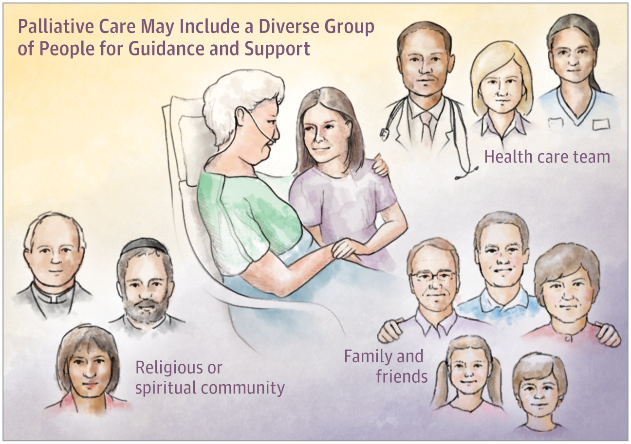 New Guidelines: Expand Palliative Care Beyond Specialists