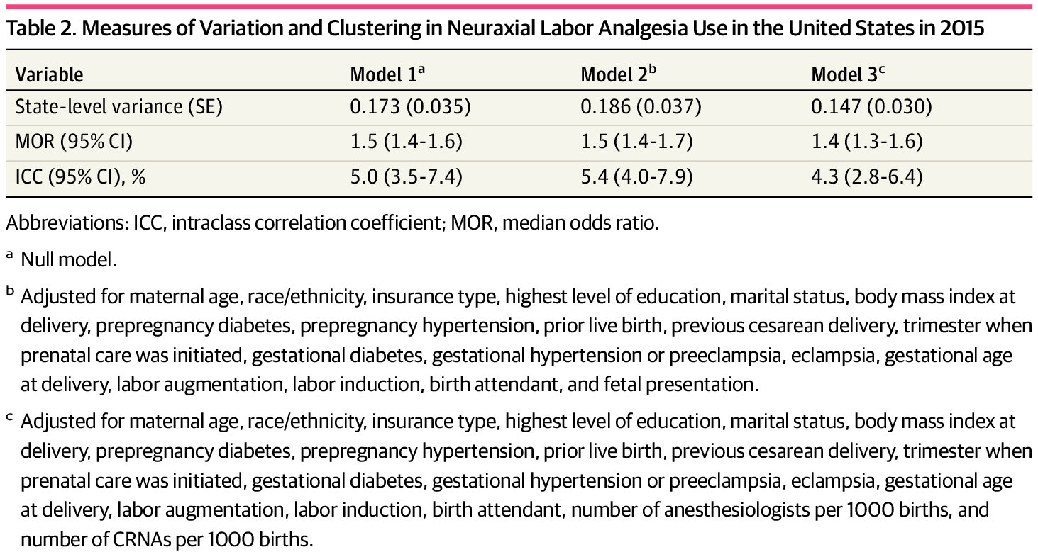 ed6f8be21242 Measures of Variation and Clustering in Neuraxial Labor Analgesia Use in  the United States in 2015