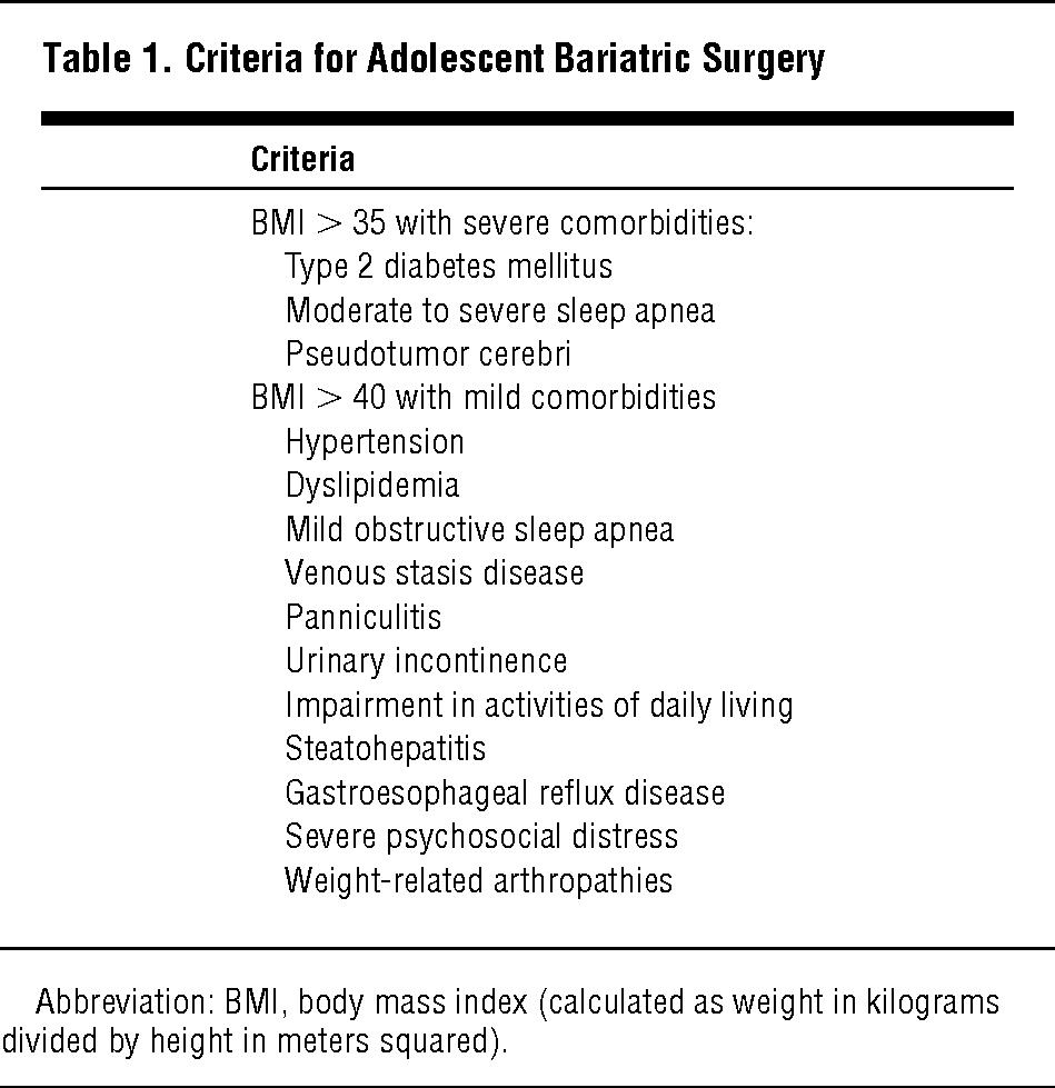 Adolescent Bariatric Surgery Adolescent Medicine Jama