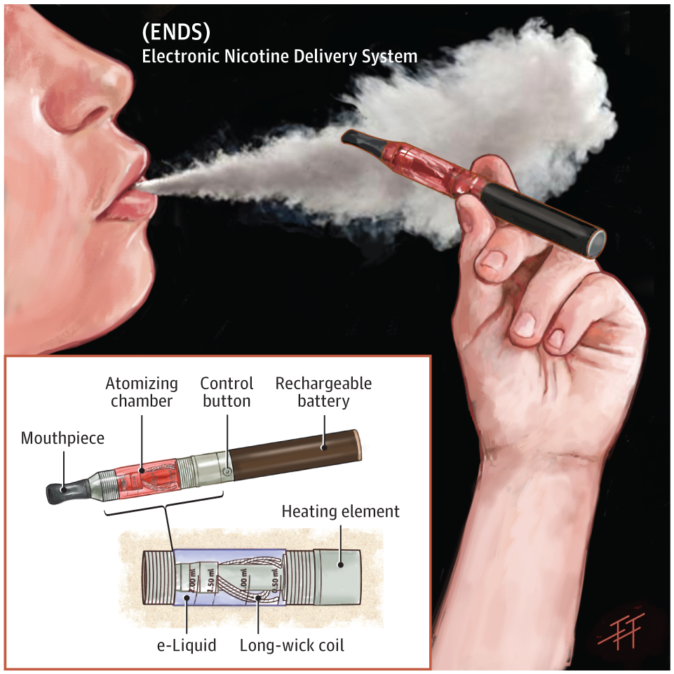 What Parents Need To Know About Electronic Cigarettes